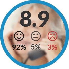 Measure Client Satisfaction