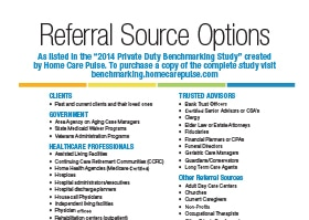 Referral Source Options List