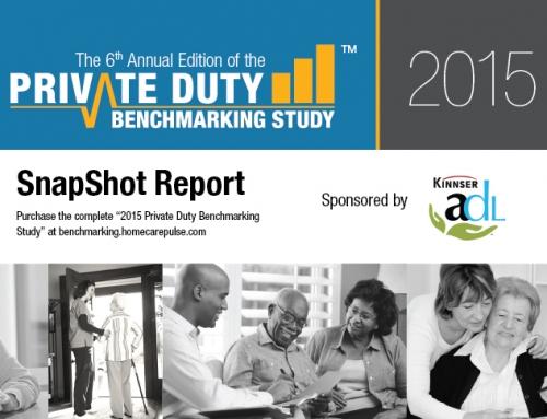 The 2015 SnapShot Report