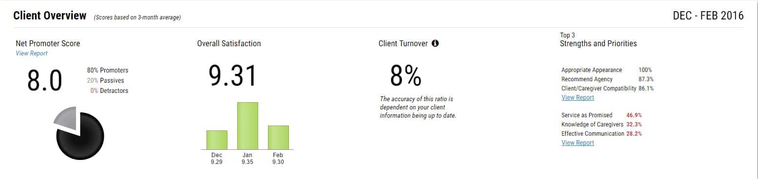 VANTAGE Client Overview