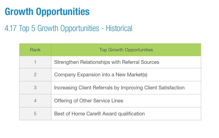 Growth-Opportunities-main