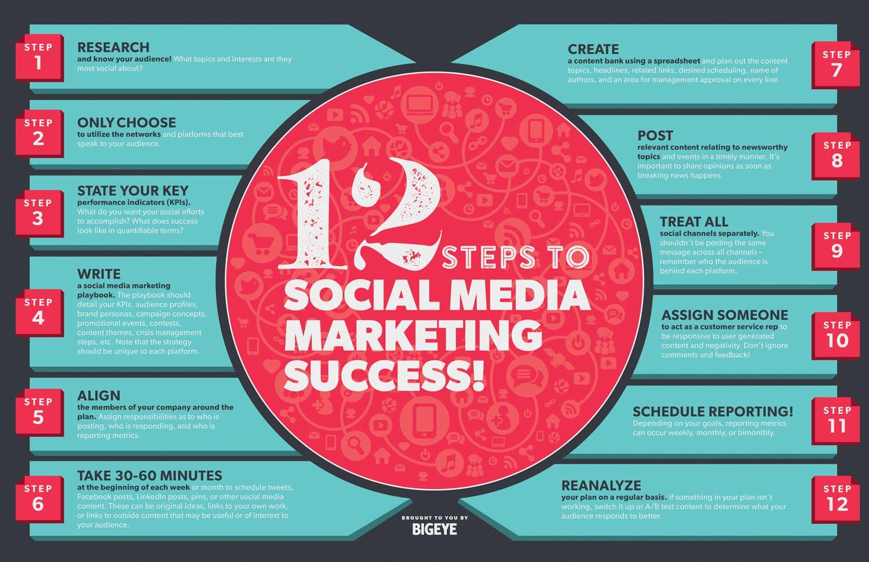 marketing-using-social-media