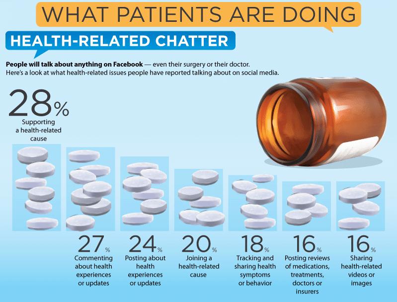 home health care social media infographic