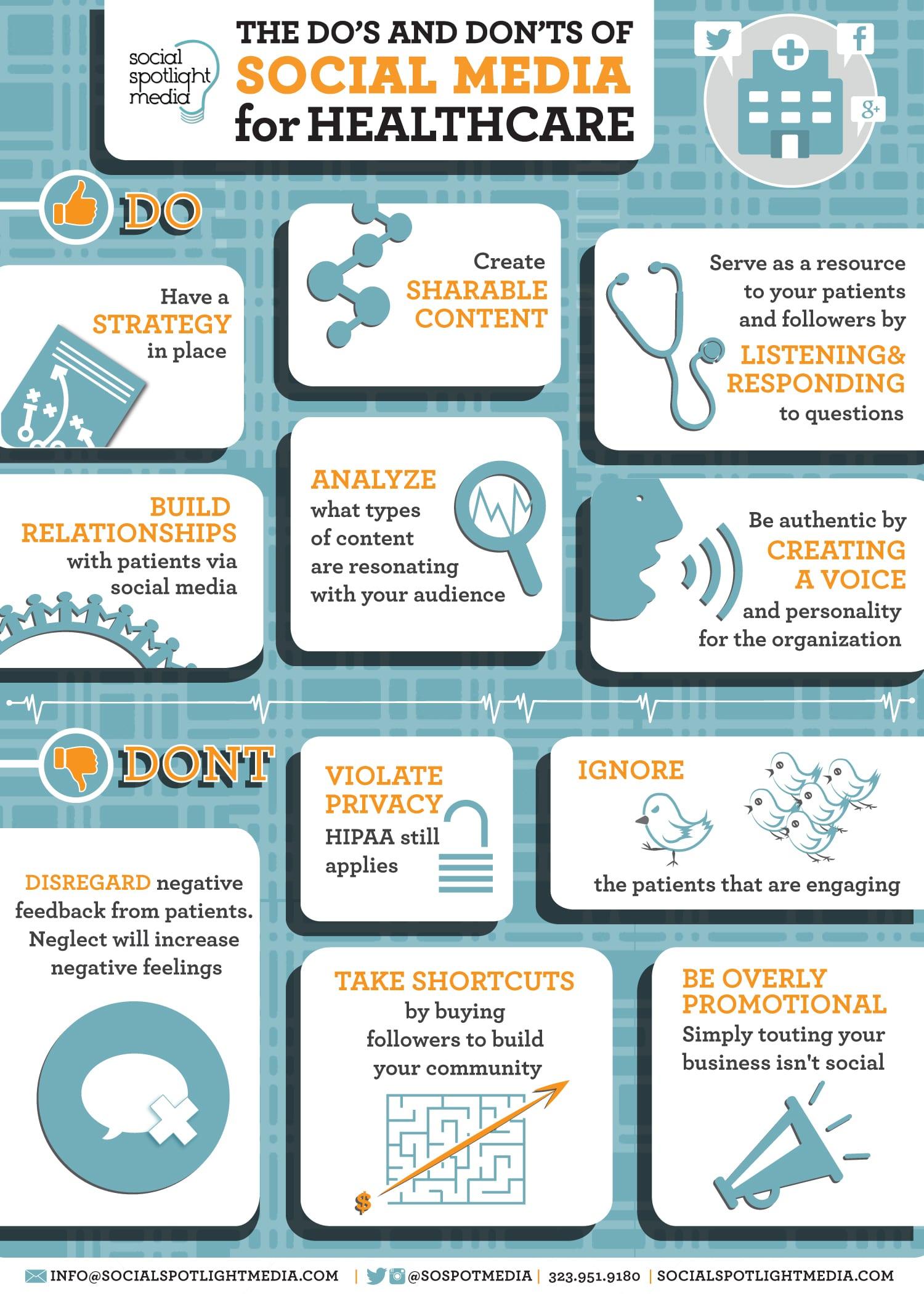 Free Marketing Ideas For Home Health Care Home Decor Ideas