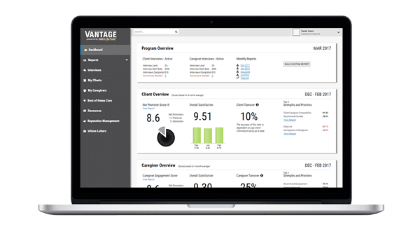 Home Care Pulse Dashboard