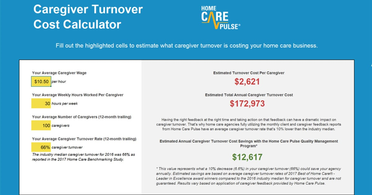 Caregiver Turnover Cost Calculator Free Resource Home