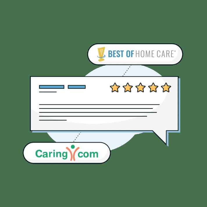 Home Care Reviews Integration