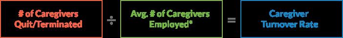 Caregiver Turnover Calculation