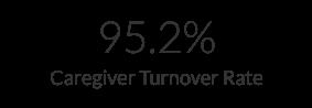 Caregiver Turnover Rate