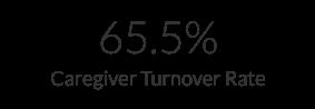 Caregiver Turnover Rate_California